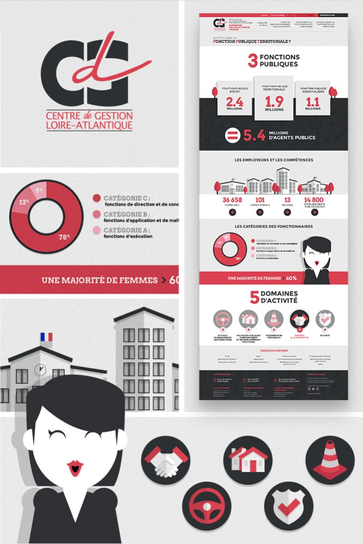cdg44 infographie 72