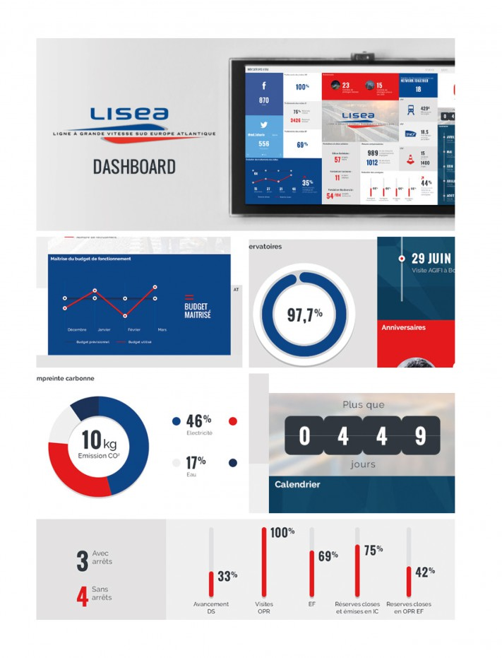 lisea dashboard